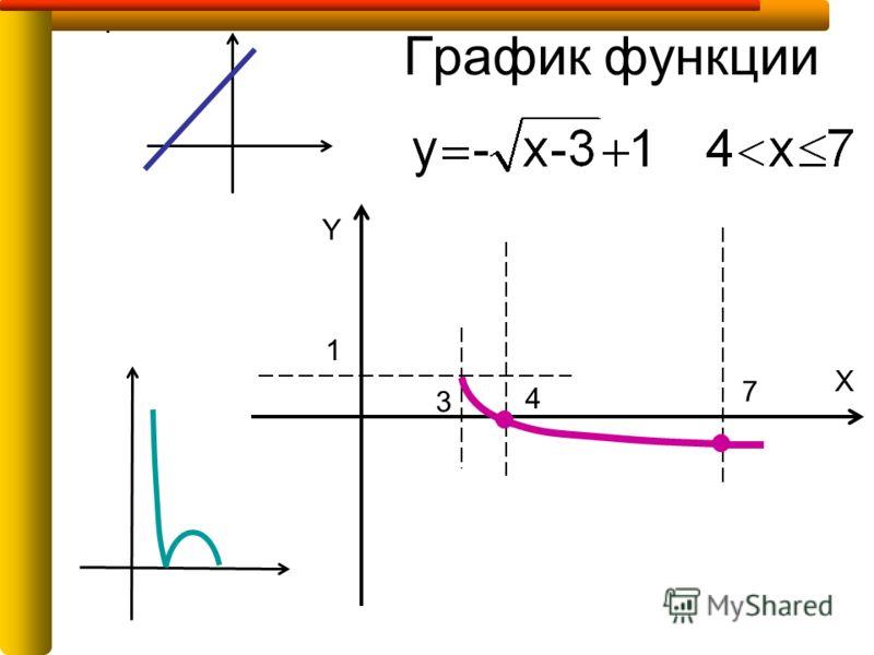 График функции Y X 1 3 4 7 Y