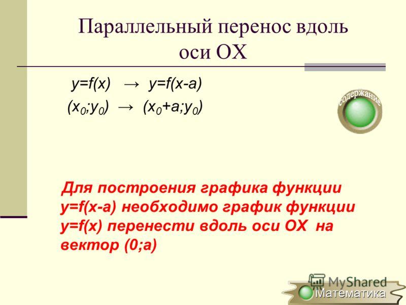 y=sin x y=sin x + a