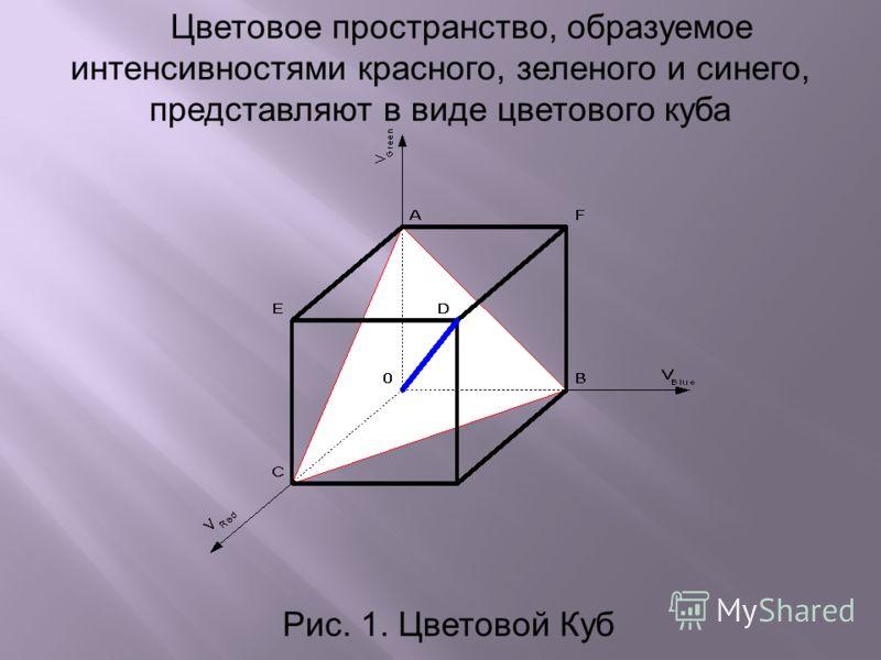 Цветовое пространство, образуемое интенсивностями красного, зеленого и синего, представляют в виде цветового куба Рис. 1. Цветовой Куб