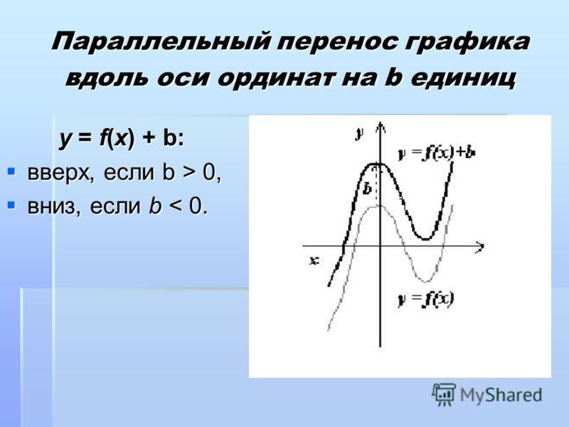 Параллельный перенос графика вдоль оси ординат на b единиц y = f(x) + b: вверх, если b > 0, вверх, если b > 0, вниз, если b < 0. вниз, если b < 0.