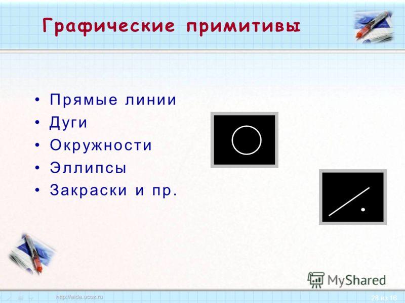 28 из 16 Графические примитивы Прямые линии Дуги Окружности Эллипсы Закраски и пр.