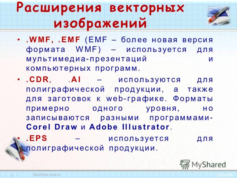 32 из 16 Расширения векторных изображений.WMF,.EMF (EMF – более новая версия формата WMF) – используется для мультимедиа-презентаций и компьютерных программ..CDR,.AI – используются для полиграфической продукции, а также для заготовок к web-графике. Ф