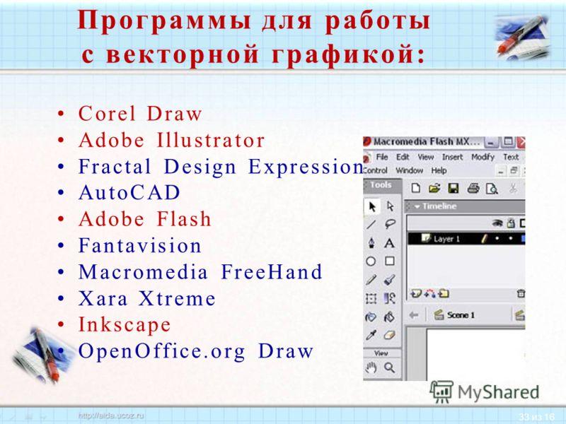 33 из 16 Программы для работы с векторной графикой: Corel Draw Adobe Illustrator Fractal Design Expression AutoCAD Adobe Flash Fantavision Macromedia FreeHand Xara Xtreme Inkscape OpenOffice.org Draw