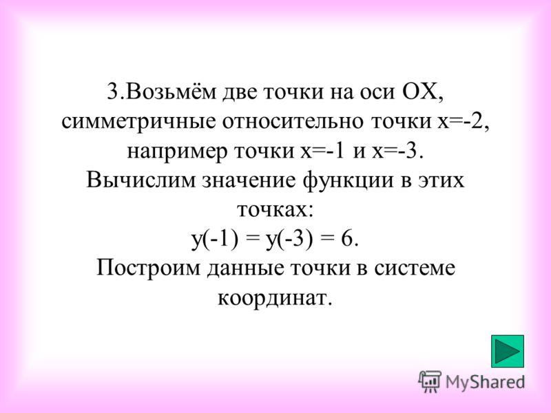 3.Возьмём две точки на оси ОХ, симметричные относительно точки х=-2, например точки х=-1 и х=-3. Вычислим значение функции в этих точках: у(-1) = у(-3) = 6. Построим данные точки в системе координат.