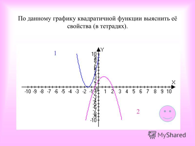 По данному графику квадратичной функции выяснить её свойства (в тетрадях). 1 2