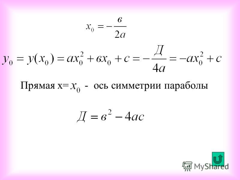 Прямая х= - ось симметрии параболы
