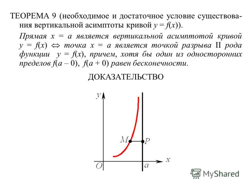 ТЕОРЕМА 9 (необходимое и достаточное условие существова- ния вертикальной асимптоты кривой y = f(x)). Прямая x = a является вертикальной асимптотой кривой y = f(x) точка x = a является точкой разрыва II рода функции y = f(x), причем, хотя бы один из