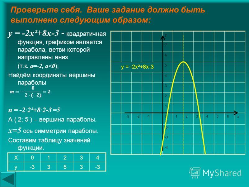 Постройте график функции у = -2х²+8х-3 План построения графика квадратичной функции: 1. Описать функцию: название функции; что является графиком функции; куда направлены ветви параболы 2. Найти координаты вершины параболы А(m;n) по формулам: или n =