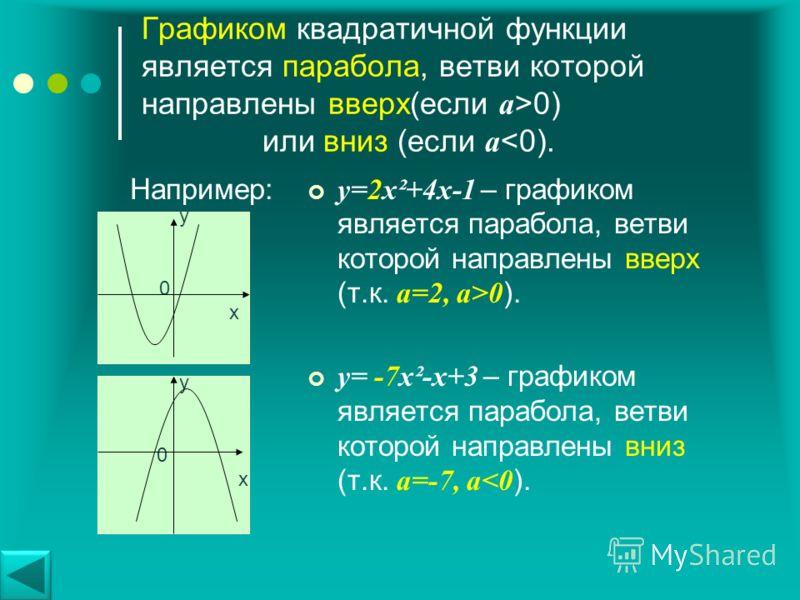 Квадратичной функцией называется функция, которую можно задать формулой вида y=ax²+bx+c, где х - независимая переменная, a, b и с - некоторые числа (причём а0). Например: у = 5х²+6х+3, у = -7х²+8х-2, у = 0,8х²+5, у = ¾х²-8х, у = -12х² - квадратичные