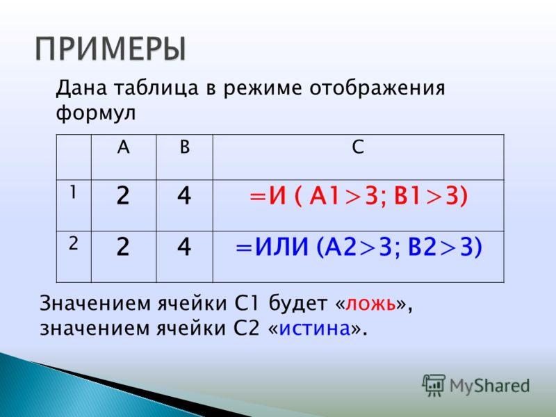 Дана таблица в режиме отображения формул Значением ячейки С1 будет «ложь», значением ячейки С2 «истина». АВС 1 24=И ( A1>3; B1>3) 2 24=ИЛИ (A2>3; B2>3)