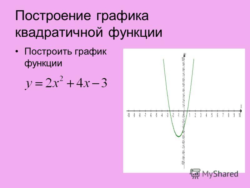 Построение графика квадратичной функции Построить график функции