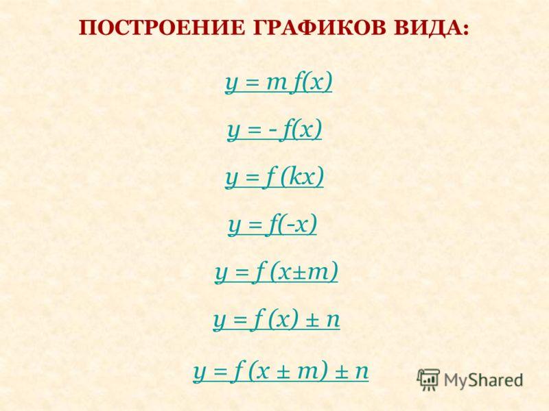 ПОСТРОЕНИЕ ГРАФИКОВ ВИДА: y = m f(x) y = - f(x) y = f (kx) y = f(-x) y = f (x±m) y = f (x) ± n y = f (x ± m) ± n