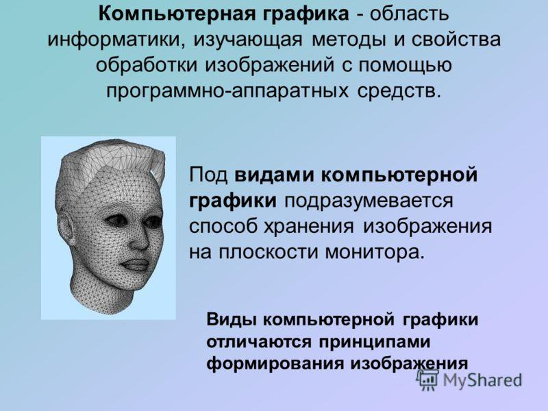 Виды компьютерной графики Подготовила: студентка 1курса гр.МИБ-11 Полупанова.А.М