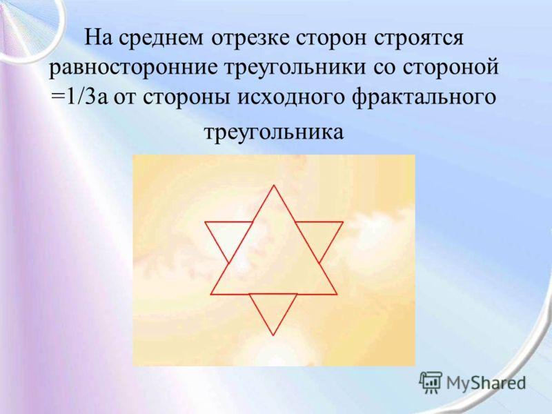 На среднем отрезке сторон строятся равносторонние треугольники со стороной =1/3а от стороны исходного фрактального треугольника