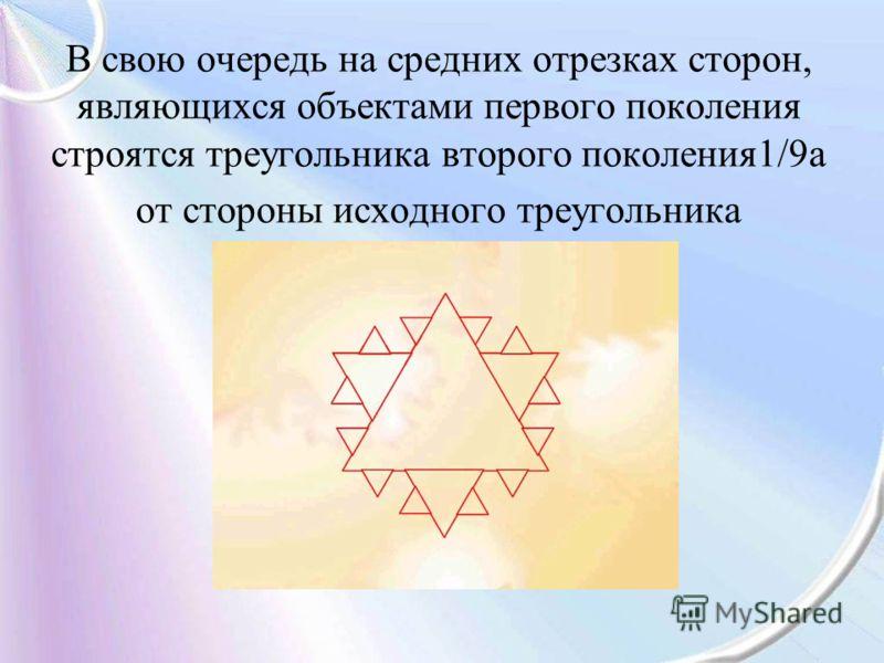 В свою очередь на средних отрезках сторон, являющихся объектами первого поколения строятся треугольника второго поколения1/9а от стороны исходного треугольника