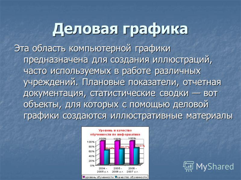 Деловая графика Эта область компьютерной графики предназначена для создания иллюстраций, часто используемых в работе различных учреждений. Плановые показатели, отчетная документация, статистические сводки вот объекты, для которых с помощью деловой г