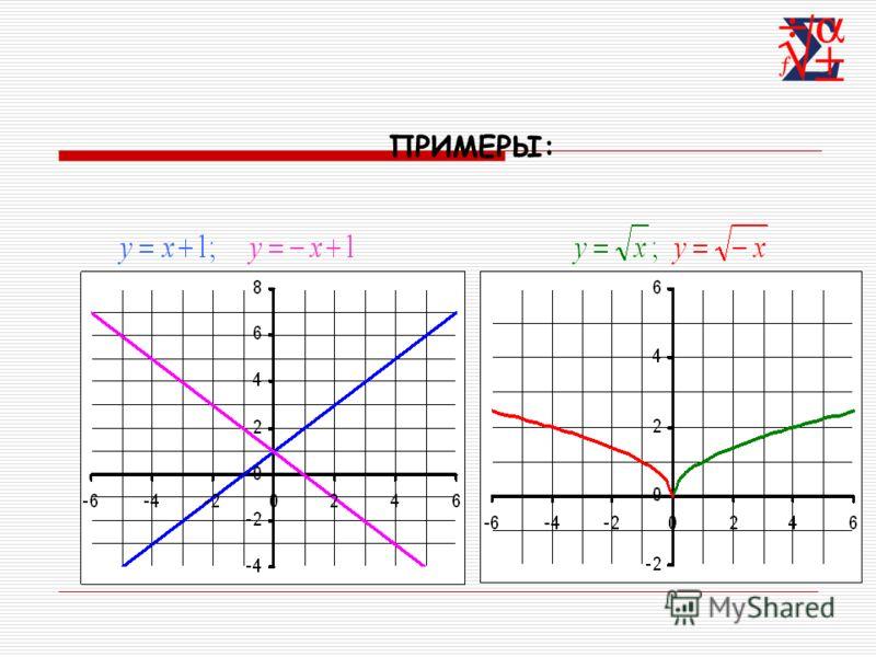 Симметричное отображение относительно оси OY Для построения графика функции необходимо график функции симметрично отобразить относительно оси OY