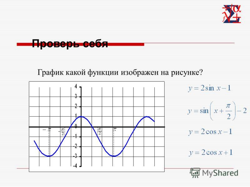 π -π-π 2π2π
