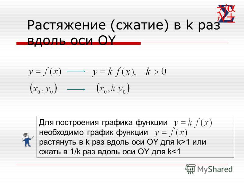 π -π-π 2π2π ПРИМЕРЫ: