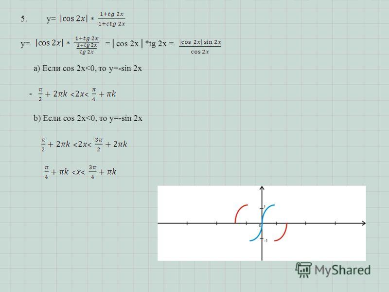5.y= y= =cos 2x*tg 2x = a) Если cos 2x