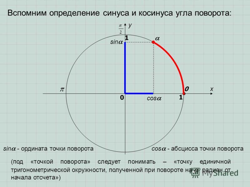 Вспомним определение синуса и косинуса угла поворота: sin cos x y 0 1 0 1 sin - ордината точки поворотаcos - абсцисса точки поворота (под «точкой поворота» следует понимать – «точку единичной тригонометрической окружности, полученной при повороте на