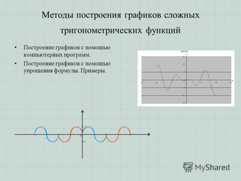 Методы построения графиков сложных тригонометрических функций Построение графиков с помощью компьютерных программ. Построение графиков с помощью упрощения формулы. Примеры.