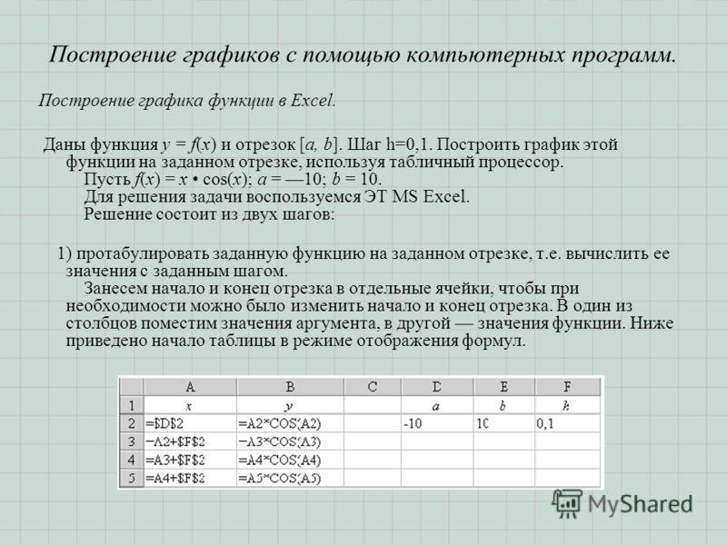 Построение графиков с помощью компьютерных программ. Построение графика функции в Excel. Даны функция y = f(x) и отрезок [a, b]. Шаг h=0,1. Построить график этой функции на заданном отрезке, используя табличный процессор. Пусть f(x) = x cos(x); a = 1