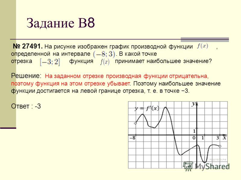 Задание В 8 27491. На рисунке изображен график производной функции, определенной на интервале. В какой точке отрезка функция принимает наибольшее значение? Решение: На заданном отрезке производная функции отрицательна, поэтому функция на этом отрезке