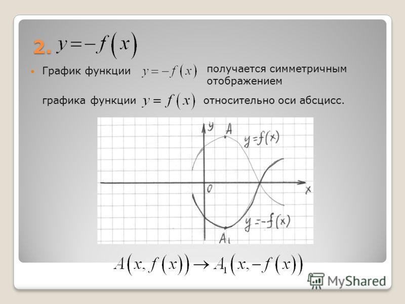 2. График функции получается симметричным отображением графика функцииотносительно оси абсцисс.