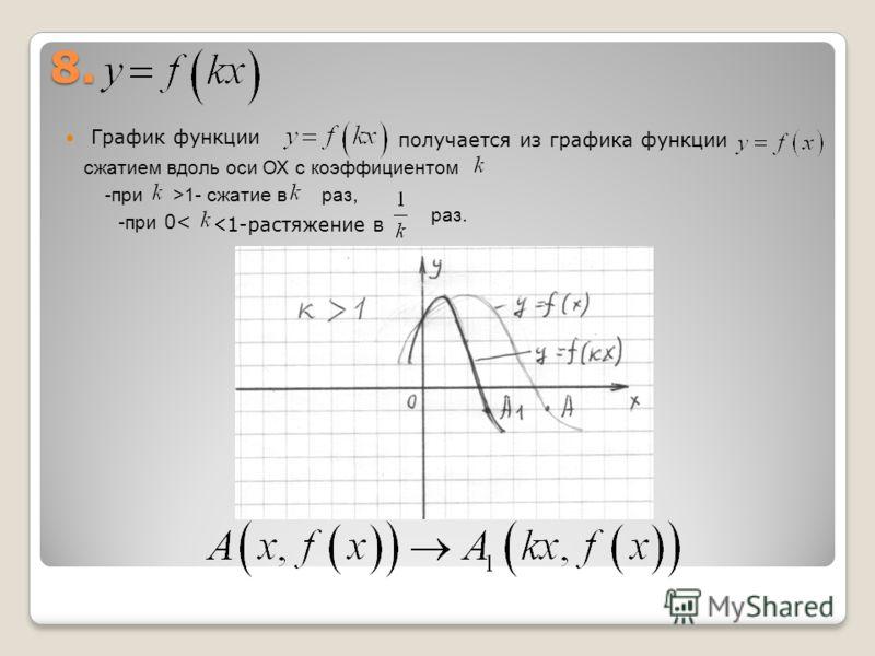 8. График функции получается из графика функции сжатием вдоль оси ОХ с коэффициентом -при>1- сжатие в раз, -при 0< 1-растяжение в раз.