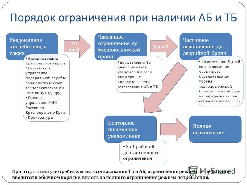 управление по технологическому: