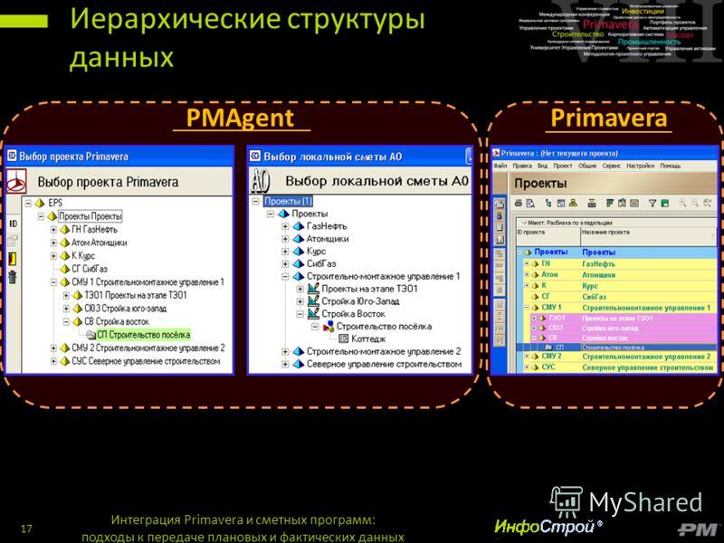 Иерархические структуры данных Интеграция Primavera и сметных программ: подходы к передаче плановых и фактических данных 17 PMAgentPrimavera