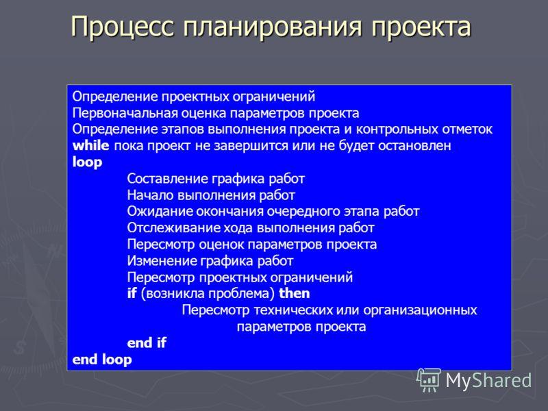 Процесс планирования проекта Определение проектных ограничений Первоначальная оценка параметров проекта Определение этапов выполнения проекта и контрольных отметок while пока проект не завершится или не будет остановлен loop Составление графика работ
