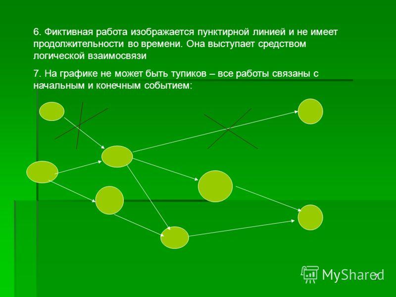 7 6. Фиктивная работа изображается пунктирной линией и не имеет продолжительности во времени. Она выступает средством логической взаимосвязи 7. На графике не может быть тупиков – все работы связаны с начальным и конечным событием: