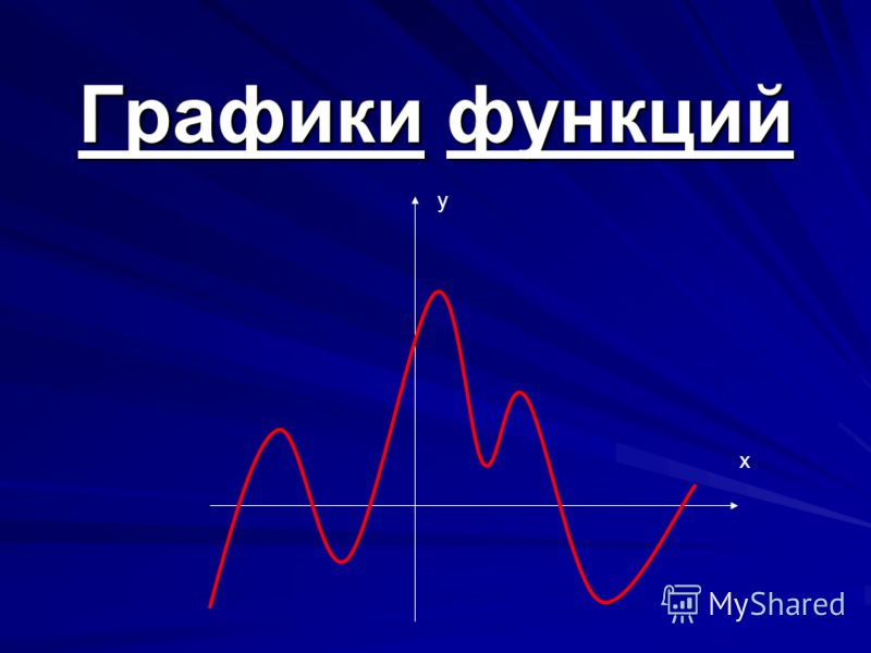 Графики функций y x