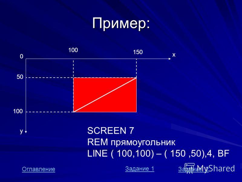 Пример: х y 0 50 100 150 SCREEN 7 REM прямоугольник LINE ( 100,100) – ( 150,50),4, BF Оглавление Задание 1 Задание 2