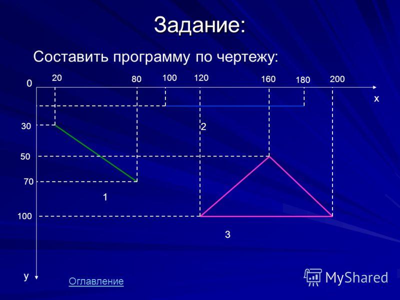 Задание: Составить программу по чертежу: х y 0 30 20 70 80 1 2 3 100 180 120 160200 50 100 Оглавление
