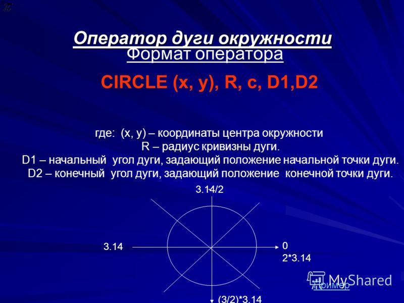 Оператор дуги окружности Формат оператора CIRCLE (x, y), R, с, D1,D2 где: (x, y) – координаты центра окружности R – радиус кривизны дуги. D1 – начальный угол дуги, задающий положение начальной точки дуги. D2 – конечный угол дуги, задающий положение к