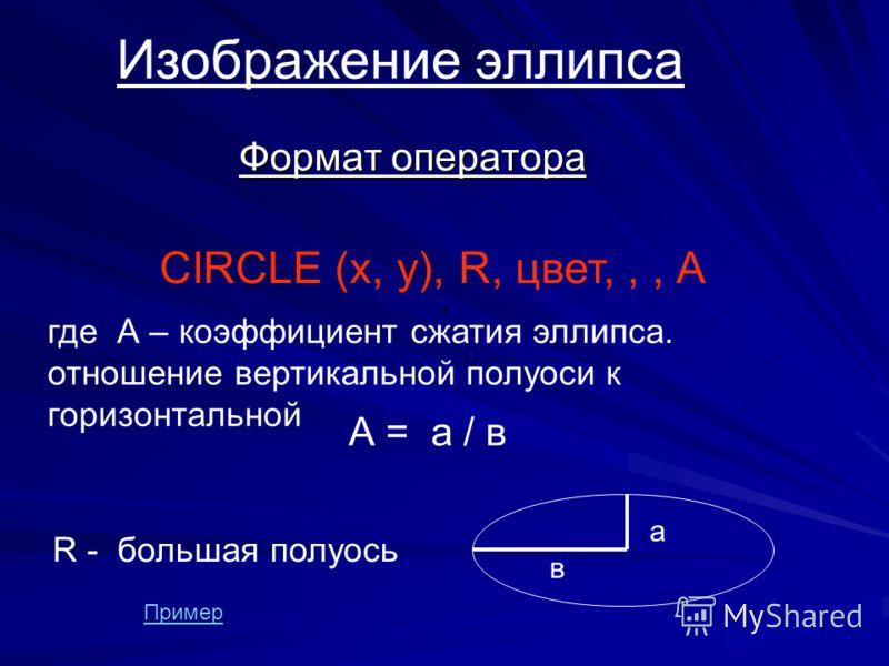 Изображение эллипса Формат оператора CIRCLE (x, y), R, цвет,,, А где А – коэффициент сжатия эллипса. отношение вертикальной полуоси к горизонтальной А = a / в а в R - большая полуось Пример