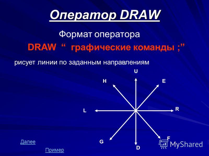 Оператор DRAW Формат оператора DRAW графические команды ; U E R F D G L H рисует линии по заданным направлениям Далее Пример