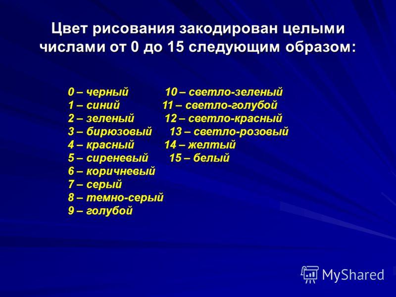 Цвет рисования закодирован целыми числами от 0 до 15 следующим образом: 0 – черный 10 – светло-зеленый 1 – синий 11 – светло-голубой 2 – зеленый 12 – светло-красный 3 – бирюзовый 13 – светло-розовый 4 – красный 14 – желтый 5 – сиреневый 15 – белый 6