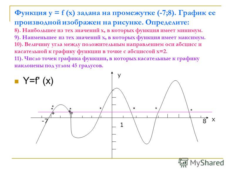 Функция у = f (x) задана на промежутке (-7;8). График ее производной изображен на рисунке. Определите: 8). Наибольшее из тех значений х, в которых функция имеет минимум. 9). Наименьшее из тех значений х, в которых функция имеет максимум. 10). Величин