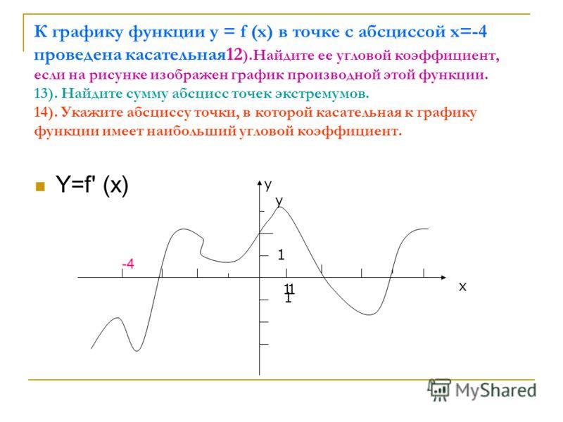 К графику функции у = f (х) в точке с абсциссой х=-4 проведена касательная12 ).Найдите ее угловой коэффициент, если на рисунке изображен график производной этой функции. 13). Найдите сумму абсцисс точек экстремумов. 14). Укажите абсциссу точки, в кот