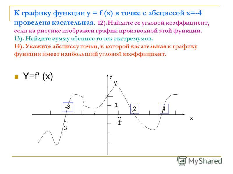 К графику функции у = f (х) в точке с абсциссой х=-4 проведена касательная. 12).Найдите ее угловой коэффициент, если на рисунке изображен график производной этой функции. 13). Найдите сумму абсцисс точек экстремумов. 14). Укажите абсциссу точки, в ко
