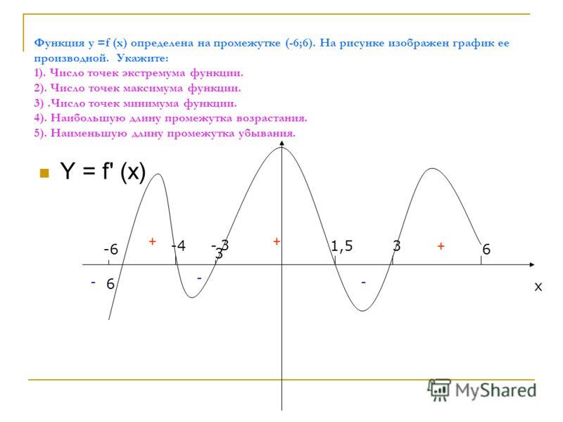 Функция у =f (x) определена на промежутке (-6;6). На рисунке изображен график ее производной. Укажите: 1). Число точек экстремума функции. 2). Число точек максимума функции. 3).Число точек минимума функции. 4). Наибольшую длину промежутка возрастания