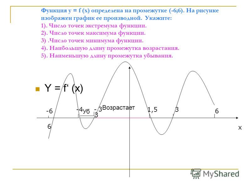 Функция у = f (x) определена на промежутке (-6;6). На рисунке изображен график ее производной. Укажите: 1). Число точек экстремума функции. 2). Число точек максимума функции. 3).Число точек минимума функции. 4). Наибольшую длину промежутка возрастани