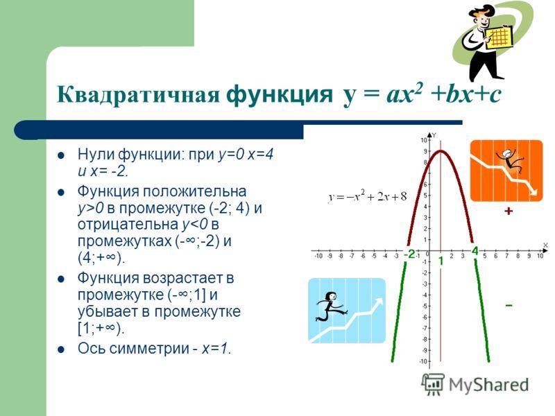 Квадратичная функция y = ax 2 +bx+c Нули функции: при у=0 х=4 и х= -2. Функция положительна у>0 в промежутке (-2; 4) и отрицательна у