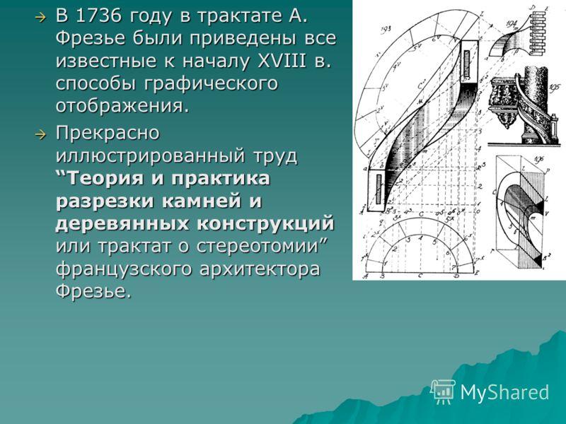 В 1736 году в трактате А. Фрезье были приведены все известные к началу XVIII в. способы графического отображения. В 1736 году в трактате А. Фрезье были приведены все известные к началу XVIII в. способы графического отображения. Прекрасно иллюстрирова