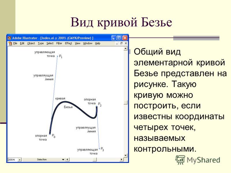 Вид кривой Безье Общий вид элементарной кривой Безье представлен на рисунке. Такую кривую можно построить, если известны координаты четырех точек, называемых контрольными.