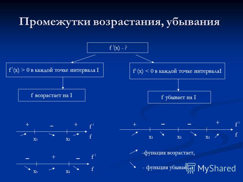 Промежутки возрастания, убывания f (x) - ? f (x) > 0 в каждой точке интервала I f возрастает на I f (x) < 0 в каждой точке интервалаI f убывает на I ++ - х1х1 х2х2 + + + -- -- х1х1 х1х1 х2х2 х2х2 х3х3 -функция возрастает, - функция убывает. f f f f f